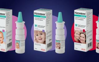 Детские капли Називин от насморка – инструкция по применению