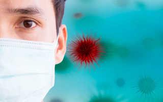 Коронавирусная инфекция в Китае – 2020 год
