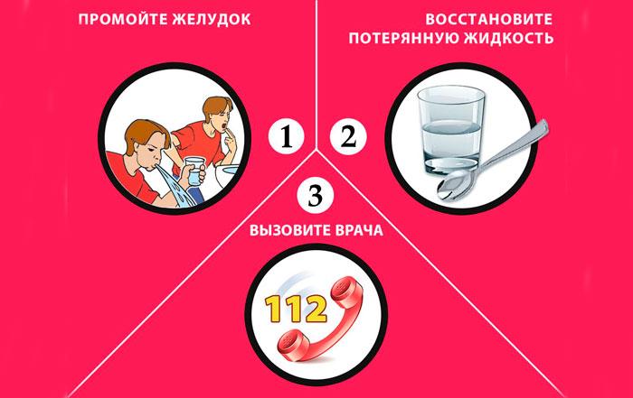 Ринофлуимуцил – как применять капли в нос для детей