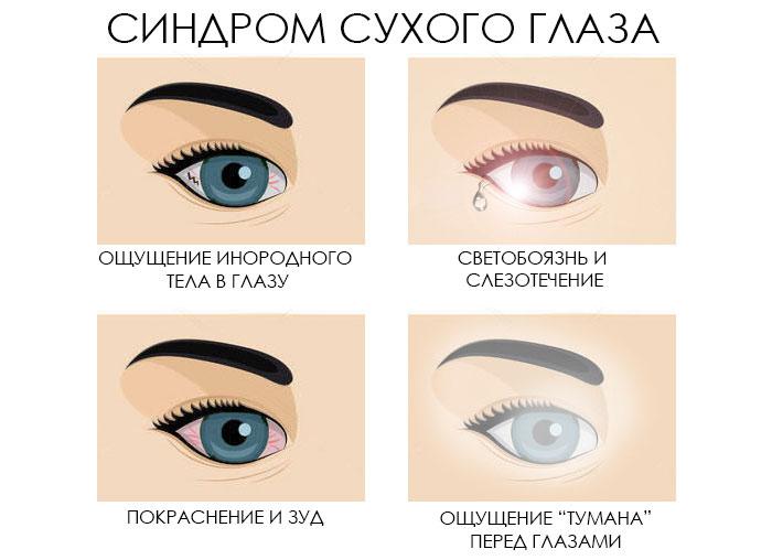 Фенилэфрин – глазные капли для детей