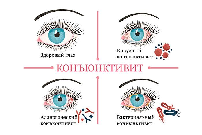Полудан – инструкция к глазным каплям