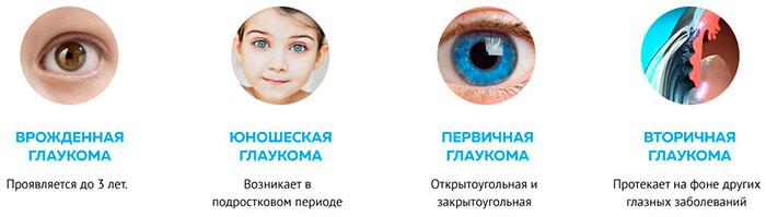 Глазные капли Пролатан – как применять